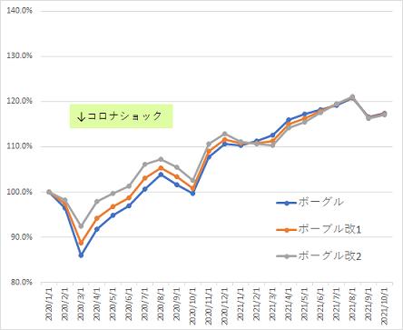 f:id:shiseikun:20211011231726p:plain