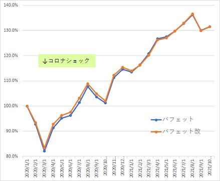 f:id:shiseikun:20211011232148p:plain
