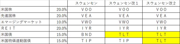 f:id:shiseikun:20211011234228p:plain