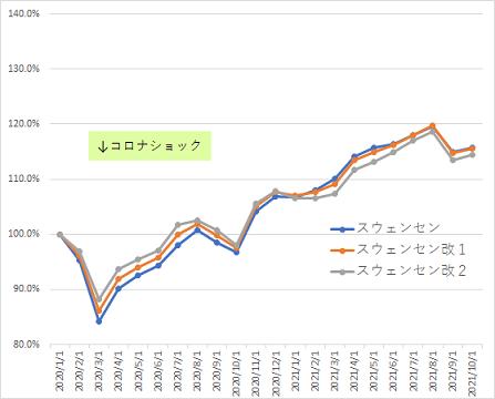 f:id:shiseikun:20211011234413p:plain
