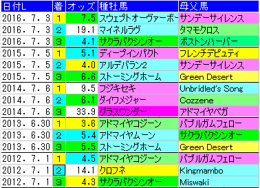 f:id:shishamonoatama:20170625234045p:plain