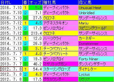 f:id:shishamonoatama:20170703000254p:plain