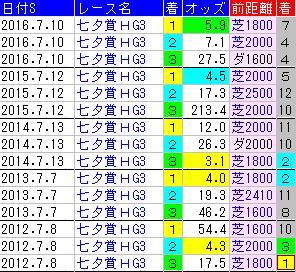 f:id:shishamonoatama:20170703000542p:plain