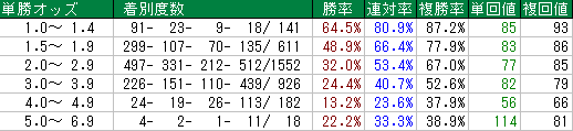 f:id:shishamonoatama:20170706211626p:plain