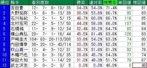 f:id:shishamonoatama:20170707214240p:plain