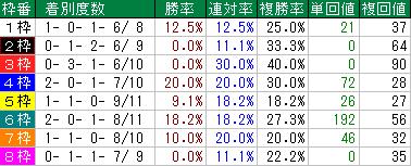 f:id:shishamonoatama:20170710222827p:plain