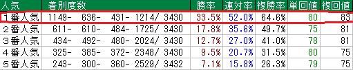 f:id:shishamonoatama:20170711220610p:plain