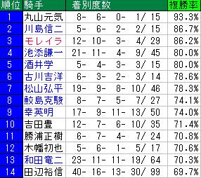 f:id:shishamonoatama:20170711221403p:plain