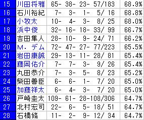 f:id:shishamonoatama:20170711221524p:plain