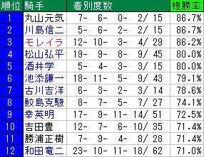 f:id:shishamonoatama:20170718103649p:plain