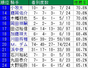 f:id:shishamonoatama:20170718103802p:plain