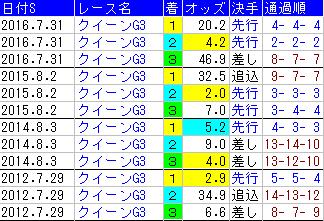 f:id:shishamonoatama:20170724093237p:plain