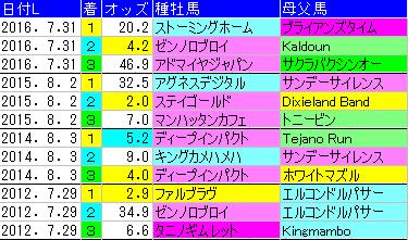 f:id:shishamonoatama:20170724104636p:plain