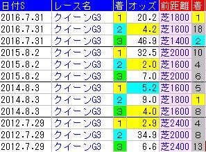 f:id:shishamonoatama:20170725105059p:plain