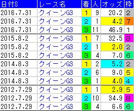f:id:shishamonoatama:20170725110331p:plain