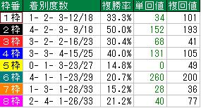 f:id:shishamonoatama:20170725111111p:plain