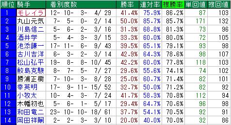 f:id:shishamonoatama:20170726222346p:plain