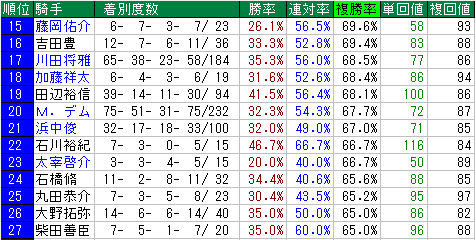 f:id:shishamonoatama:20170726222446p:plain