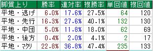 f:id:shishamonoatama:20170731101807p:plain