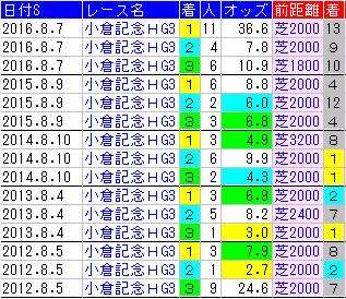 f:id:shishamonoatama:20170731115715p:plain