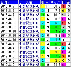 f:id:shishamonoatama:20170731152914p:plain