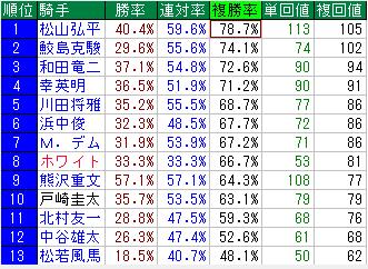 f:id:shishamonoatama:20170803205024p:plain