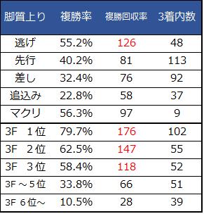 f:id:shishamonoatama:20181010104330p:plain