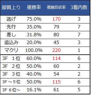 f:id:shishamonoatama:20181010104349p:plain