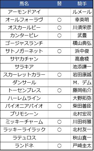 f:id:shishamonoatama:20181012111903p:plain