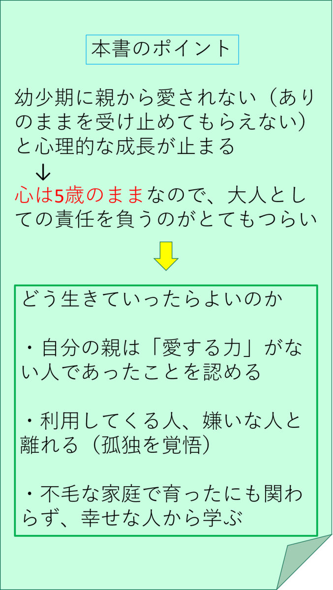 f:id:shishi-book:20200313134626p:plain