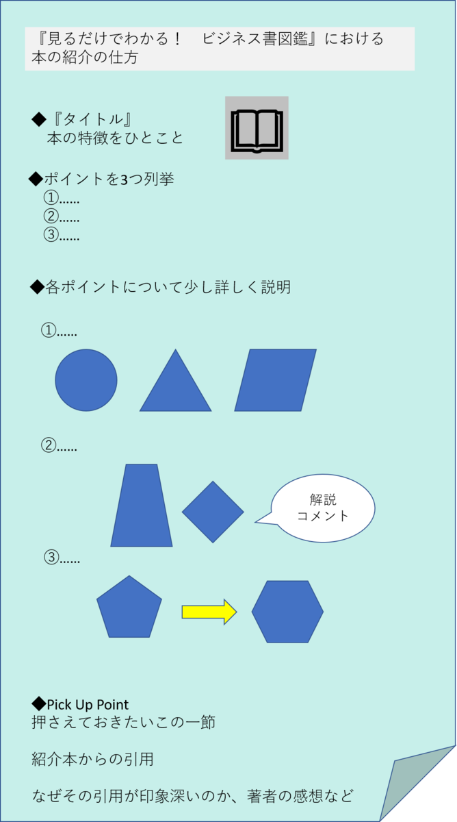 f:id:shishi-book:20200325142909p:plain