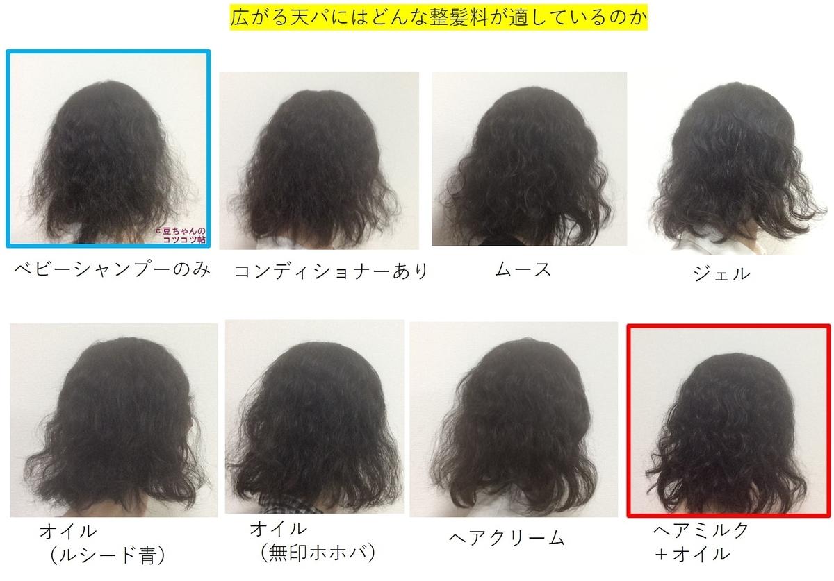 様々な整髪料を使用した髪の写真が八枚ならんでいる画像