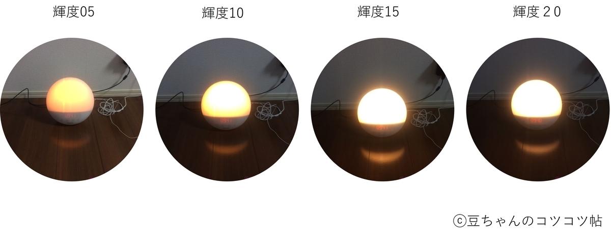 輝度を変えたライトの写真が4つ並んでいる