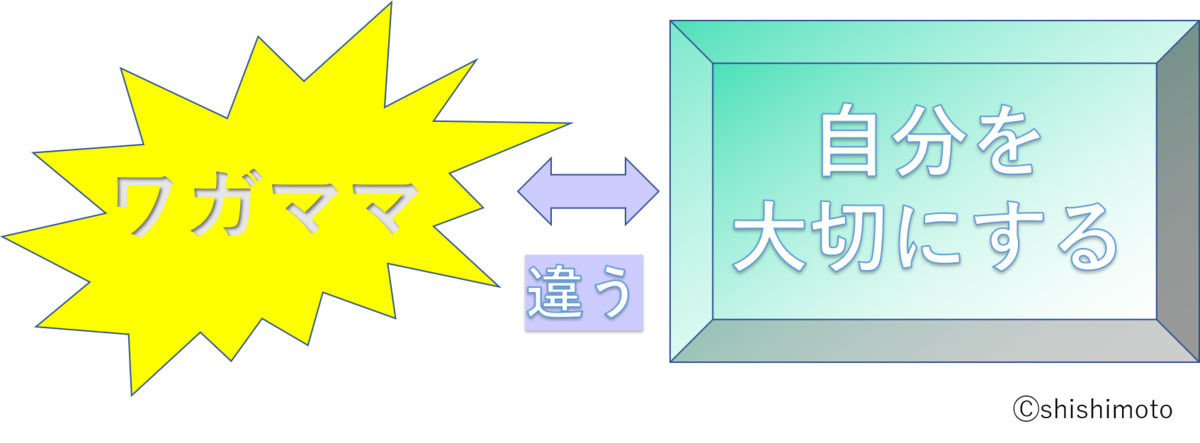 f:id:shishi-book:20210603155938p:plain