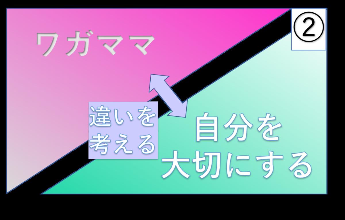 f:id:shishi-book:20210603185252p:plain