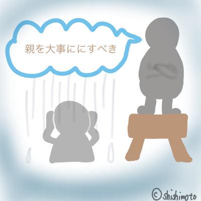 f:id:shishi-book:20210818134714p:plain