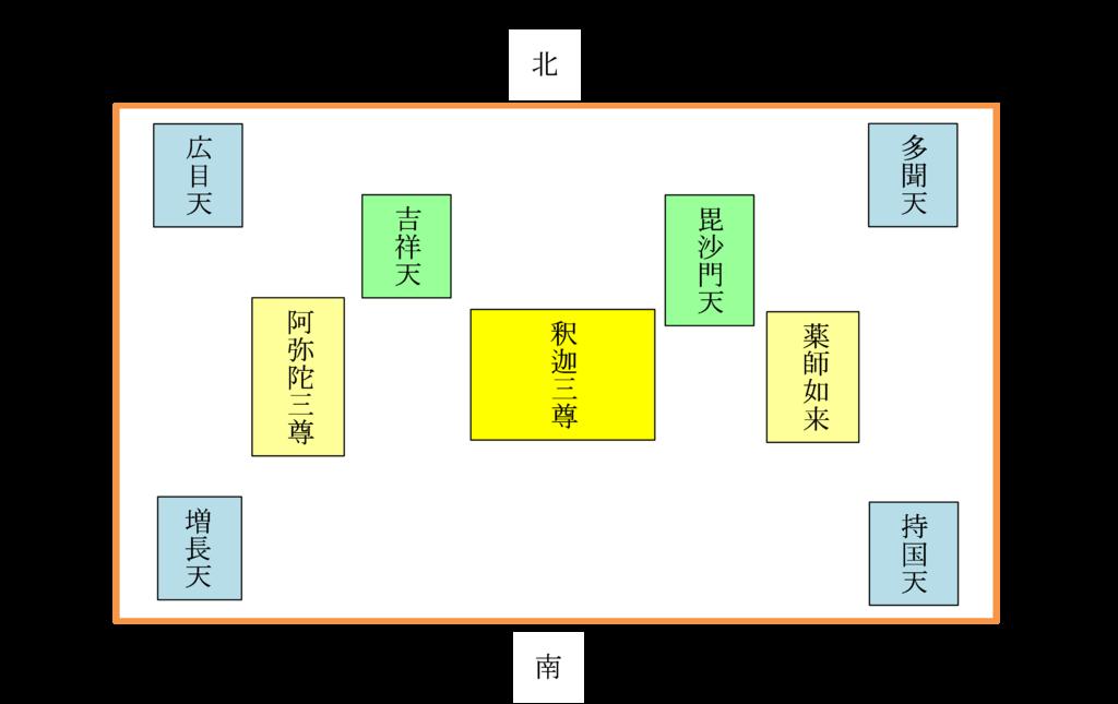 f:id:shishi-report:20180504133647p:plain