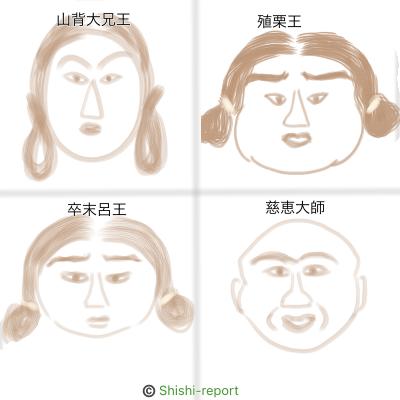 聖徳太子の侍者像の似顔絵