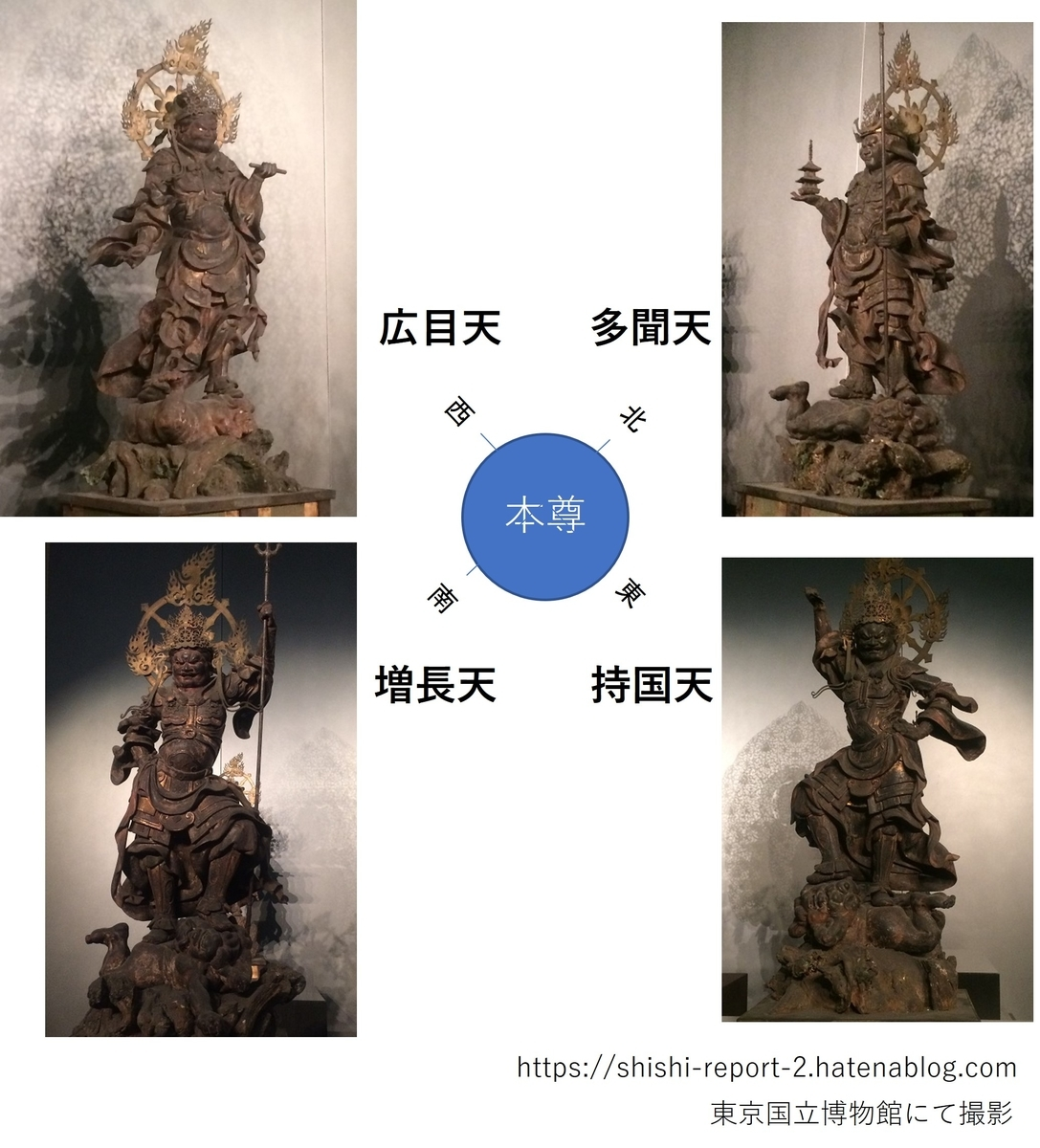 右下から右回りに持国天、増長天、広目天、多聞天の写真