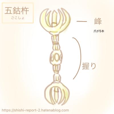 仏教法具の五鈷杵のイラスト