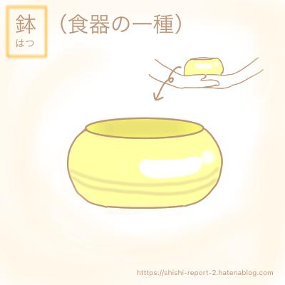 丸みのある皿のイラスト