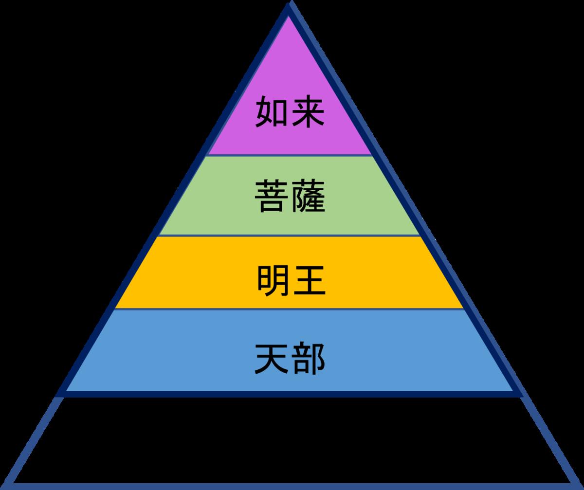 f:id:shishi-report:20210827231030p:plain