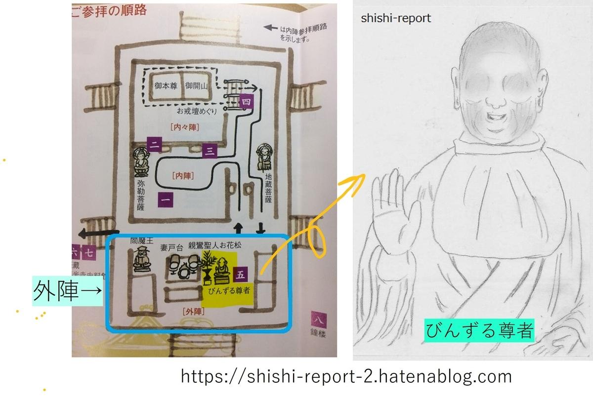 善光寺本堂のマップとびんずる尊者のイラスト