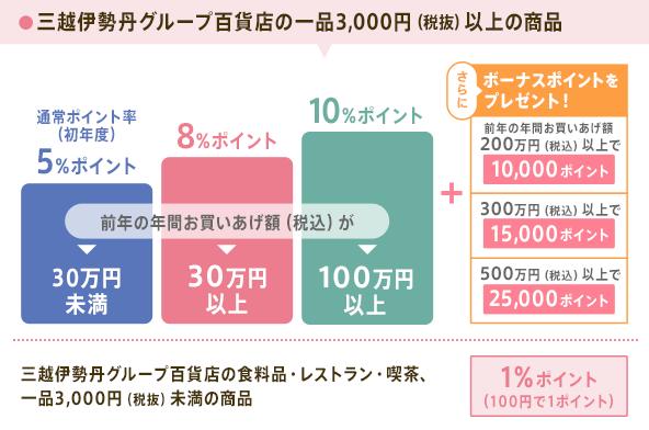 f:id:shishi-toh:20171001214701p:plain