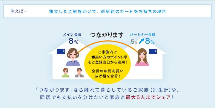 f:id:shishi-toh:20171001215239j:plain