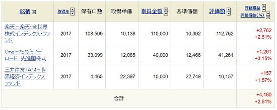 f:id:shishi-toh:20171214224925j:plain