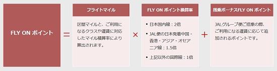 f:id:shishi-toh:20180212133323j:plain