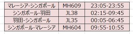 f:id:shishi-toh:20180212160848j:plain