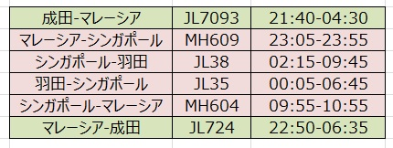 f:id:shishi-toh:20180212161211j:plain