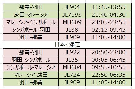 f:id:shishi-toh:20180212164312j:plain